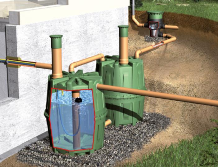 Reservoir Hercule Graf pour la recuperation de l'eau de pluie